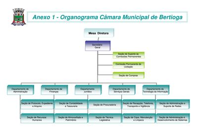 organograma.png